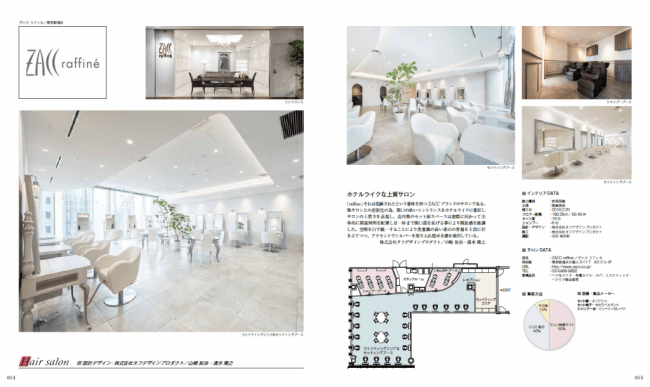 New Beauty Salon Design